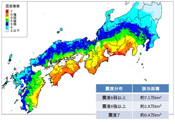 nankai-region