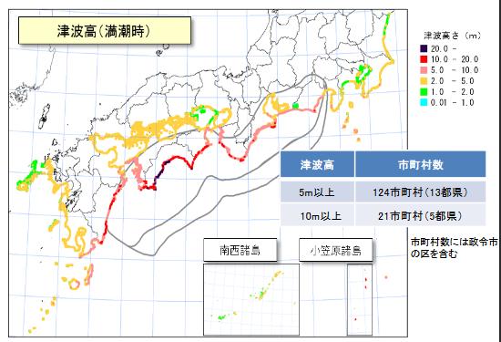 nankai-tsunami
