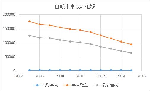 jitensya-jiko01